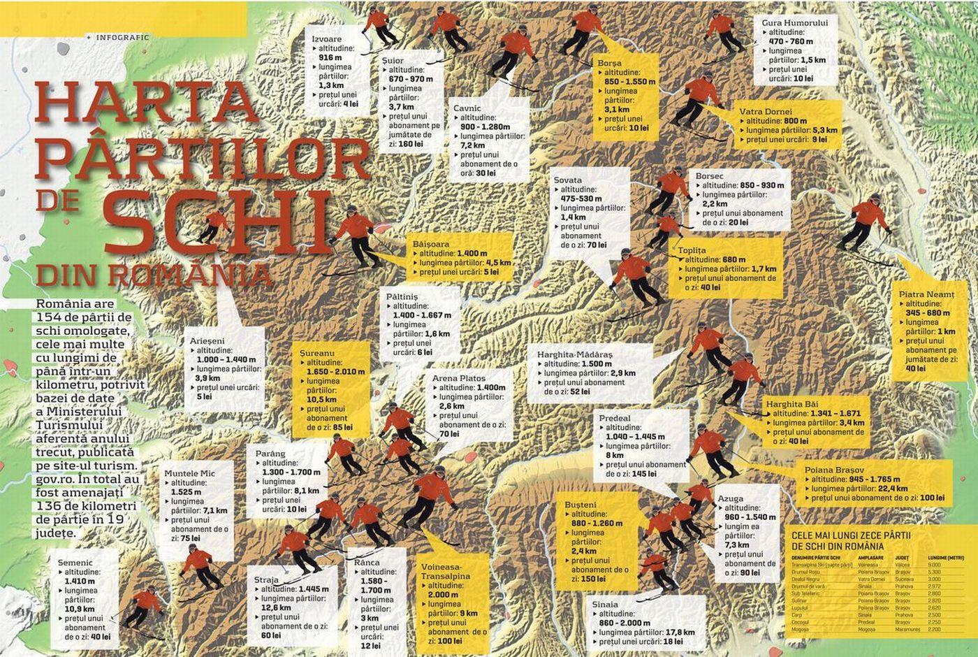 Harta Partiilor De Schi Din Romania Care Sunt Preţurile Turism